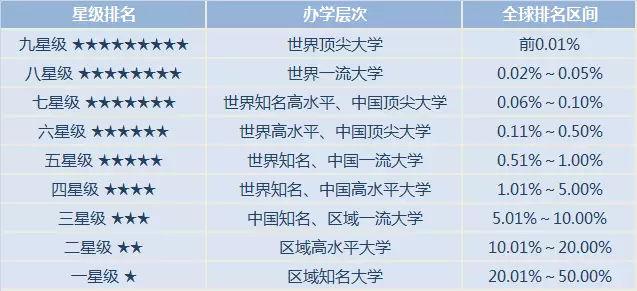 2018年全国民办高校排行榜_全国民办大学排名2018年中国独立院校民办大