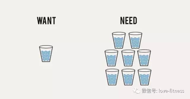 连续30天喝足水,不喝其它饮料,身体会发生什么样的变化?