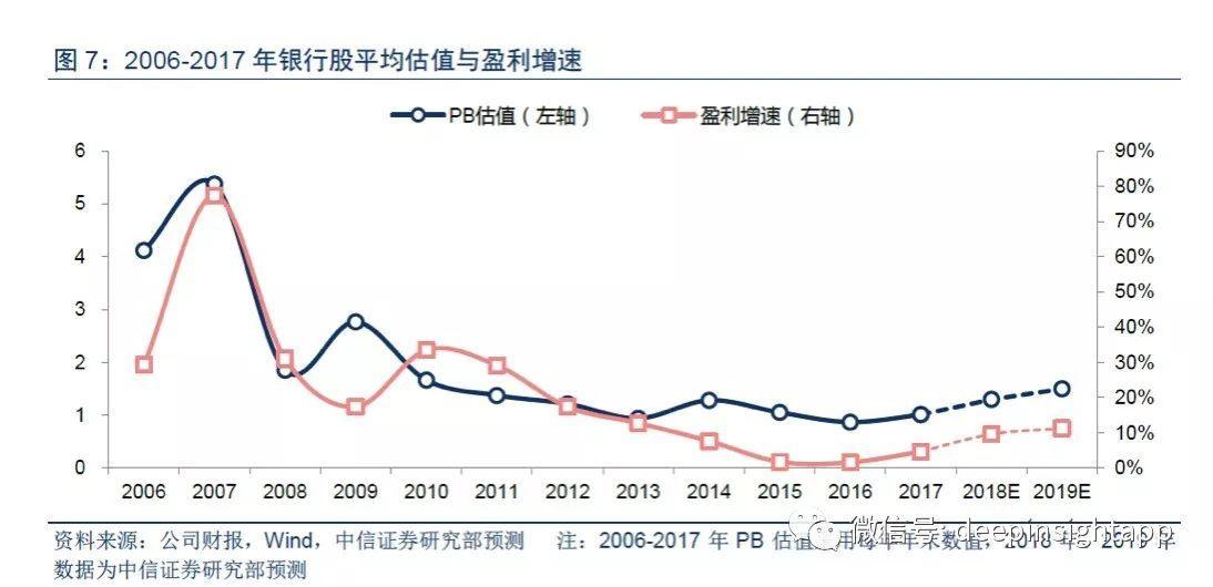 中美银行对比,中国能出现富国银行吗?