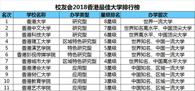 香港大学排名_香港大学世界排名