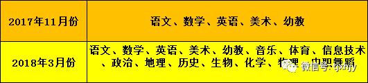 sdxxxwww_三,培训可选择的科目和等级 五,登记模板: 姓名:xxx 身份证号码:xxxx