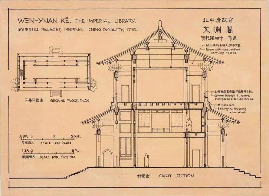 这是梁思成大师手绘的北京故宫的文渊阁.