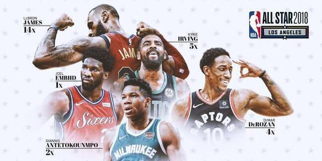 NBA全明星赛首发公布 库里牵手鹈鹕双塔PK詹皇大帝