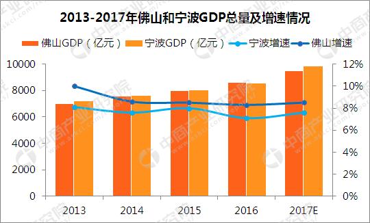 广东gdp10.8万亿_广东和江苏,不算GDP前两名的城市,哪个省GDP更高