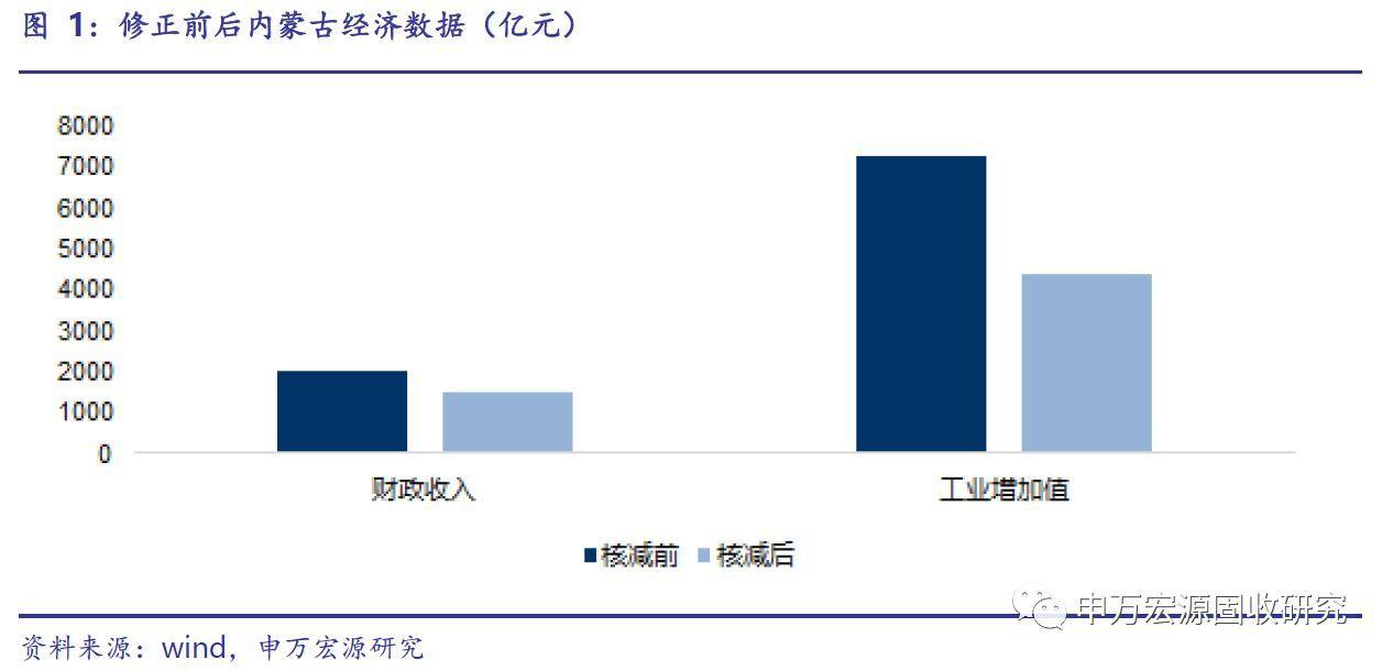 天津gdp天津港占比_前10月邮政行业业务收入7704.4亿元 同比增21.3(2)
