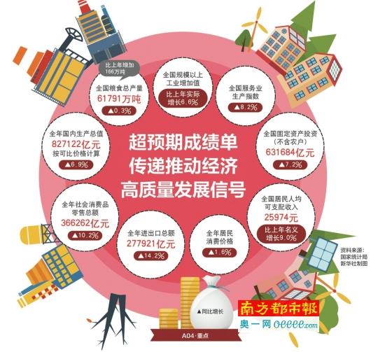 中国经济总量80万亿_美3万亿经济复苏计划