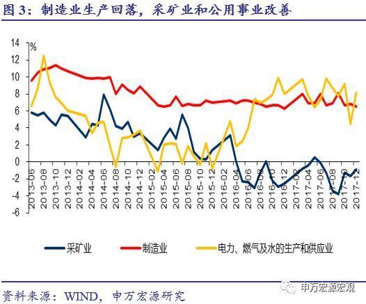 预测2017西安gdp_西安钟楼图片