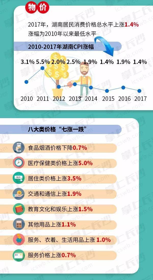 长株潭总人口数_数与代数思维导图