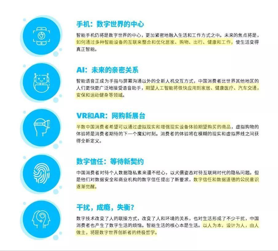 五大市场机会浮现!解密2018年中国消费者报告