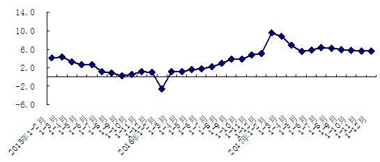 gdp规模和产业规模_中国大健康行业产业结构及市场规模分析 市场规模已达5.6万亿 ,三年后有望占GDP10 以上
