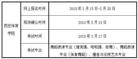 西安体育学院2018年舞蹈高考招生简章