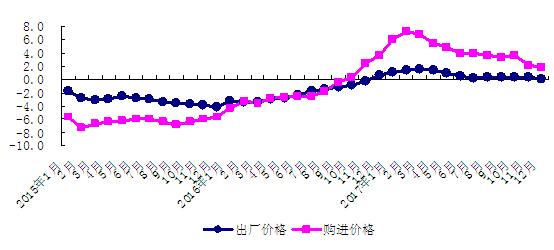 鹰潭gdp为什么这么高_江西最让人 意外 的2个城市 GDP总量垫底,为何人均前5