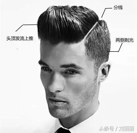 2018男士 流行3.7头 发型,酷帅,有型,绅士