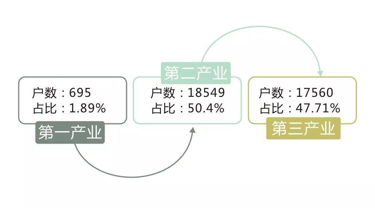 2017慈溪人口_慈溪地图