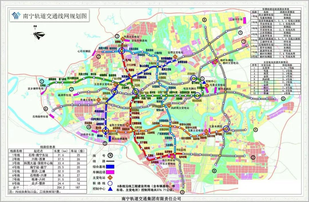 邯郸开发区尚壁规划图