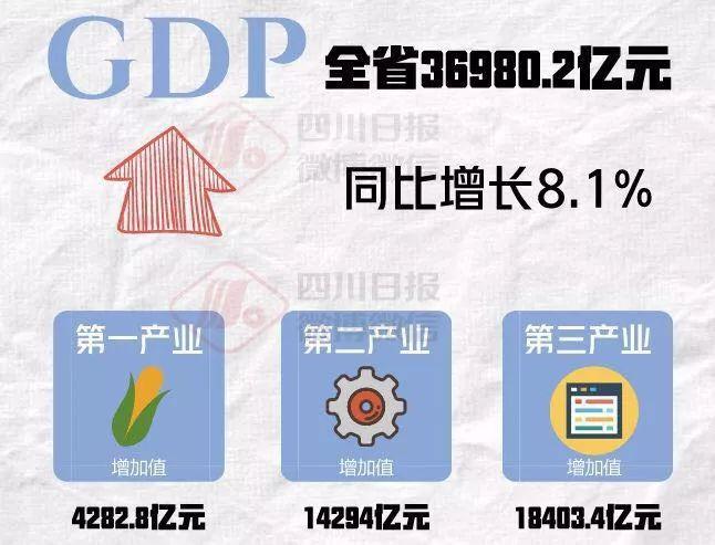 2018四川省经济总量过千亿_四川省地图