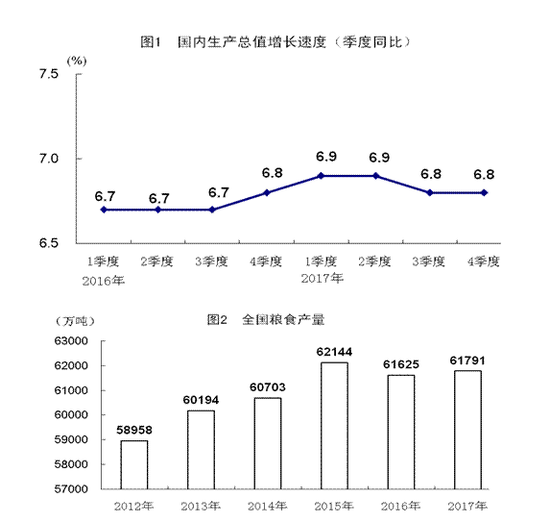 2018年下半年经济总量_2015中国年经济总量