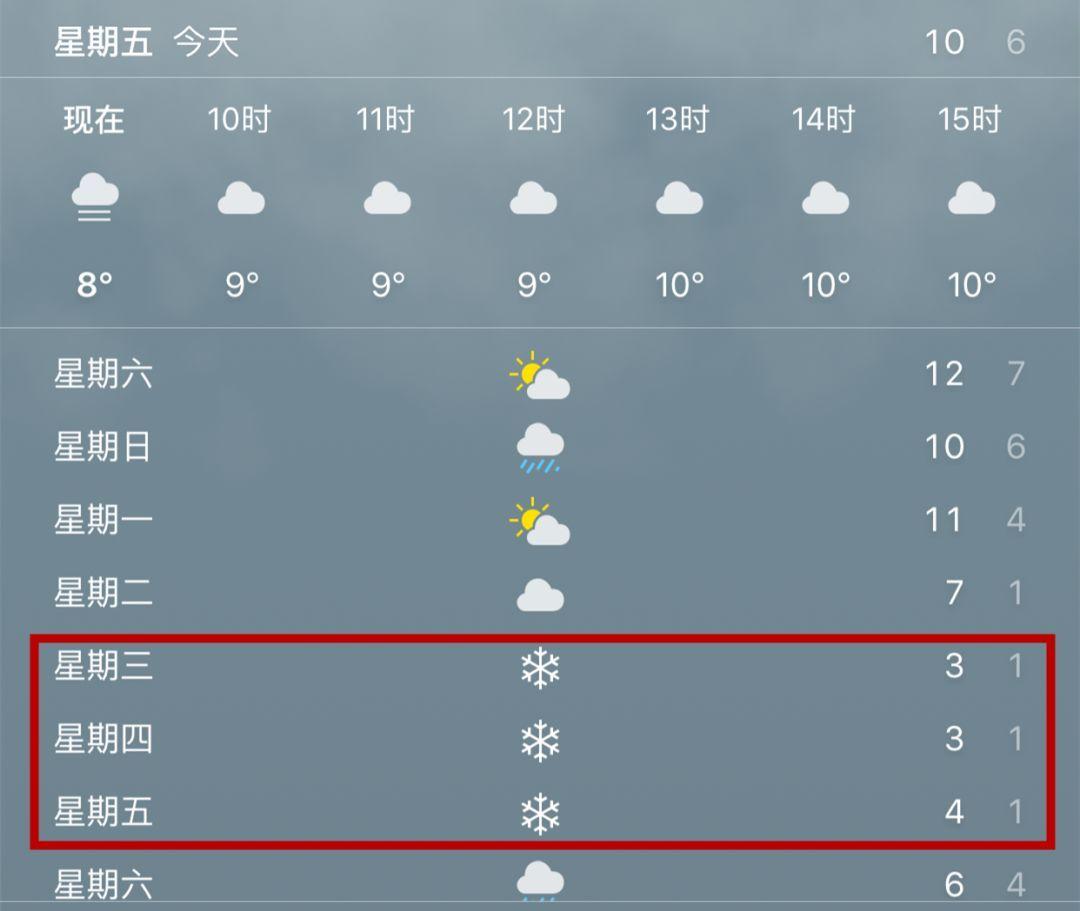 阿城一周天气预报_上海天气预报-