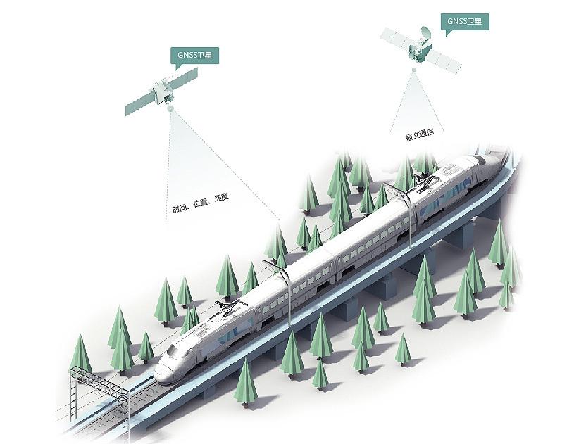 交通部:到2020年漫画北斗v漫画视频授时应用率达100%特污列车铁路图片