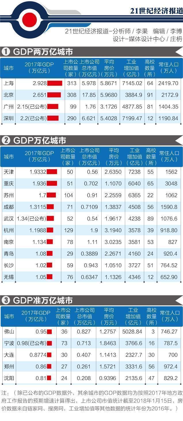 中国gdp万亿城市_万亿gdp城市地图