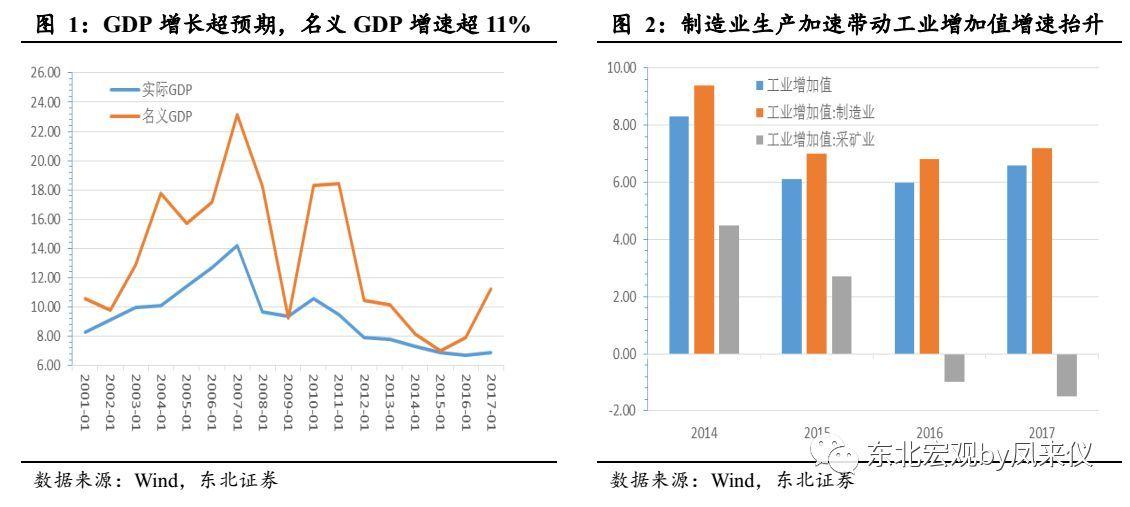 油管评论预测中国未来gdp_巨丰研究院 流动性依然处于中性偏紧状态