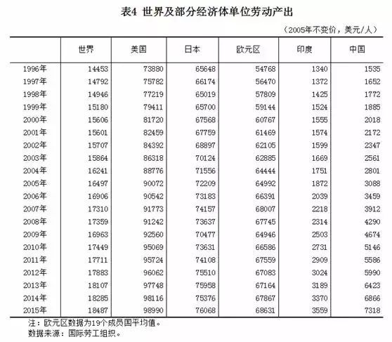 gdp做假_份国际钢市高位盘整(2)