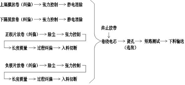 http://www.zgmaimai.cn/jixieshebei/129667.html