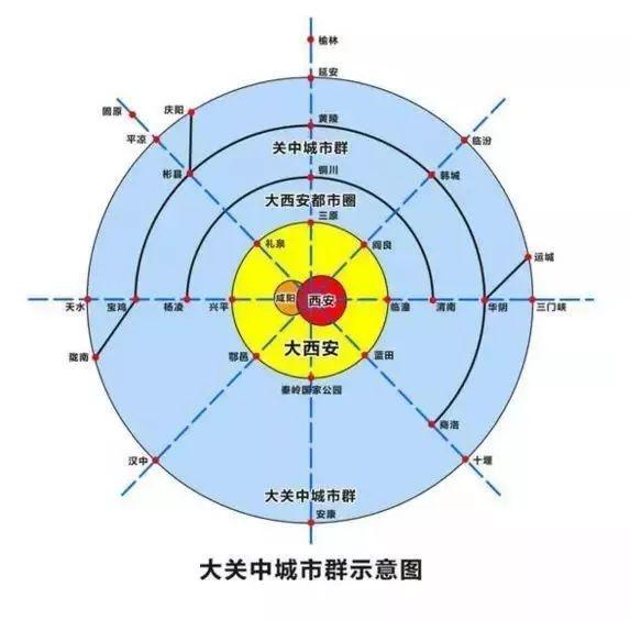 咸阳概况经济总量_咸阳机场图片