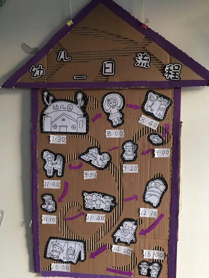 家园联系栏 一些比较薄的硬纸板可以裁减成不一样的有趣形状,比如