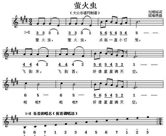 36首幼儿园常用音乐教学课程曲谱大全!幼师收藏!