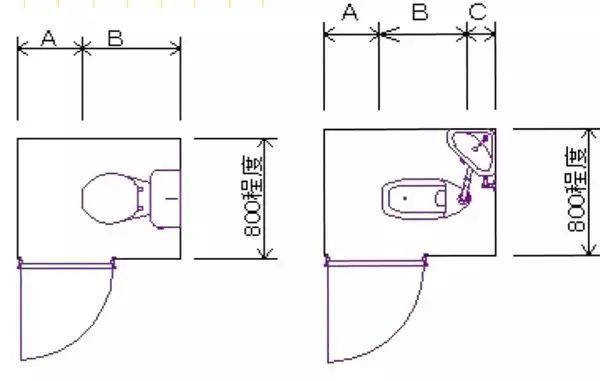 家具设计的基本尺寸(单位:cm)图片