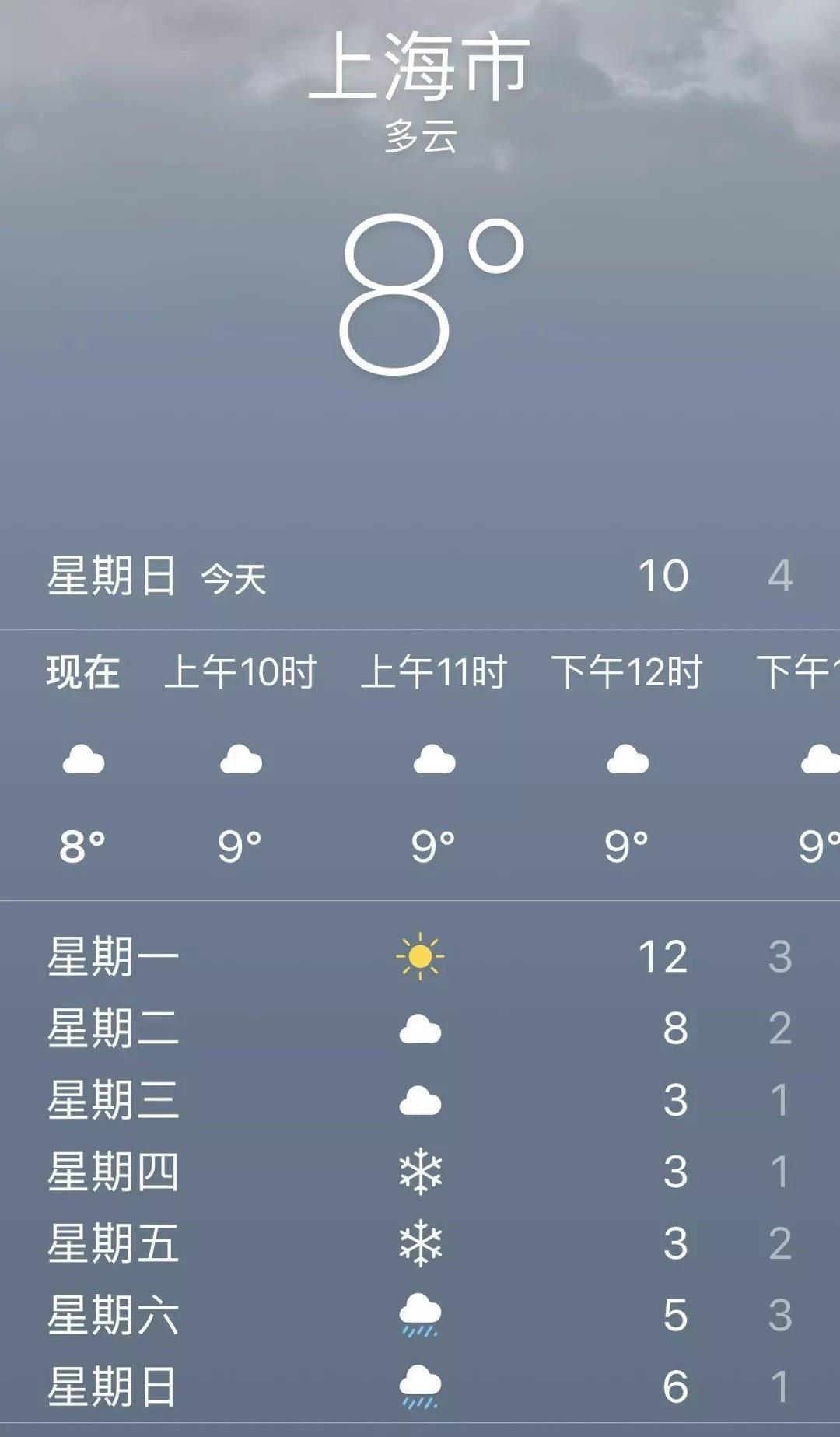 上海天预报�z*_上海的天怎么一天一个样,明天是好天吗?-