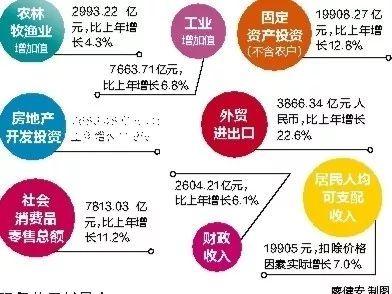 广西2017gdp_2017年广西各市GDP排行榜