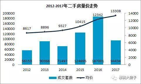 为什么gdp下降_中国就业衡量指标一览 经济增速逐年放缓,为何就业指数却维持高位