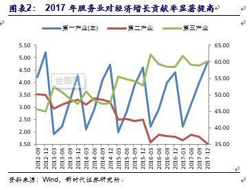 gdp同比和环比什么意思_央行发布宏观经济分析报告 通胀预期有所显现