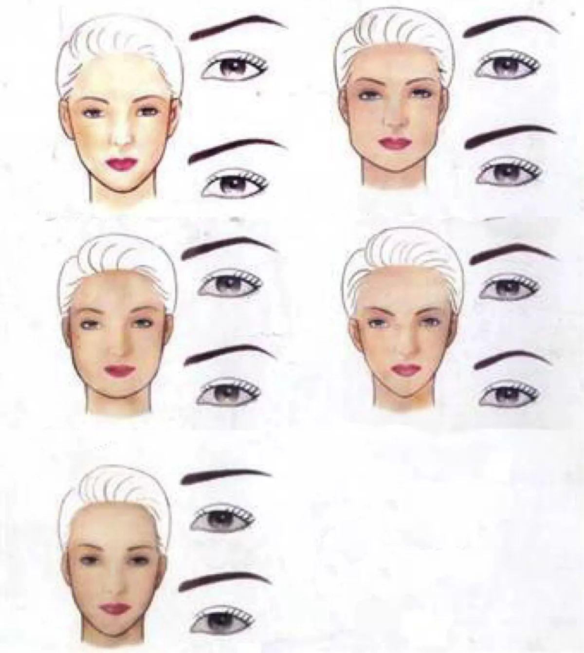 从微博之夜看眉毛到底应该怎么画!