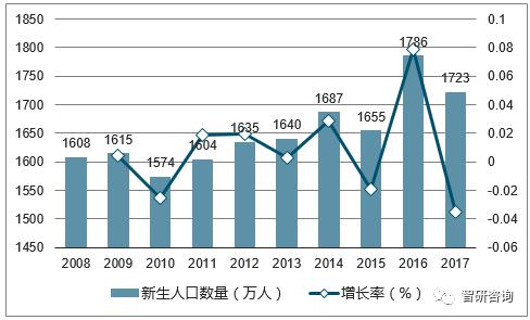 目前中国人口数量_第七次人口普查 最重要的数据