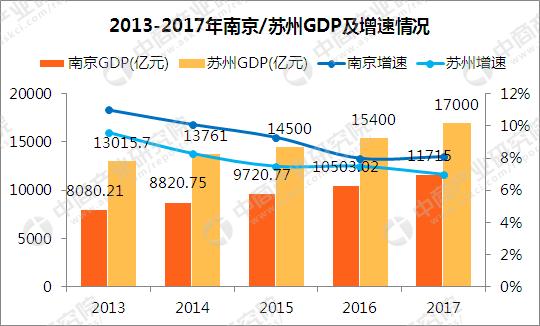 2019南京经济运行_2019年1 2月中国软件行业经济运行报告
