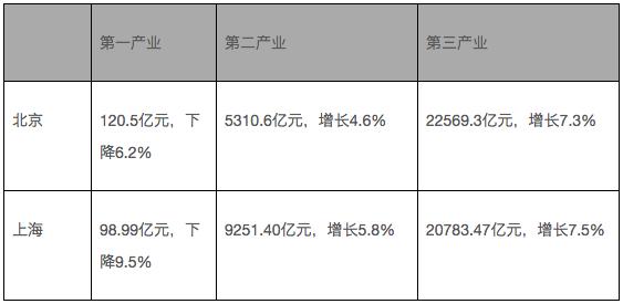 虚拟经济师经济总量不变_中级经济师证书
