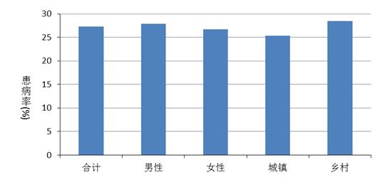 四川人均寿命_2020年四川人均收入