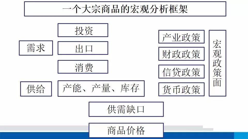 gdp产品法_保险公司收到一笔家庭财产保险为什么要计入gdp呢 gdp衡量的是最终产品和劳务的市场价值