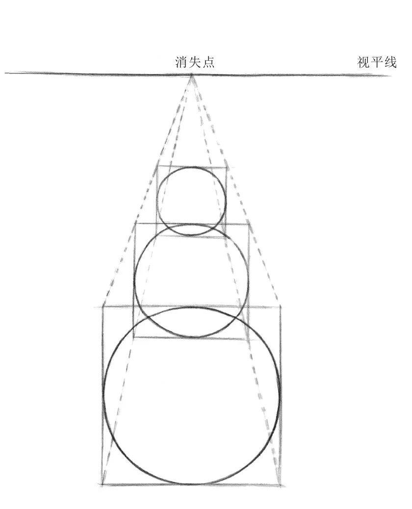 三点透视画法:用三点透视的原理来展现一个石膏长方体在素描中的透视