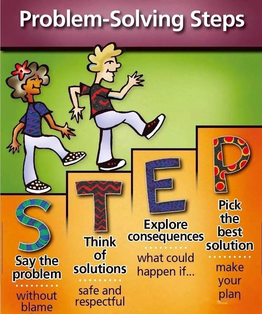 孩子的问题无法解决?美国小学老师的思维导图法值得一试!