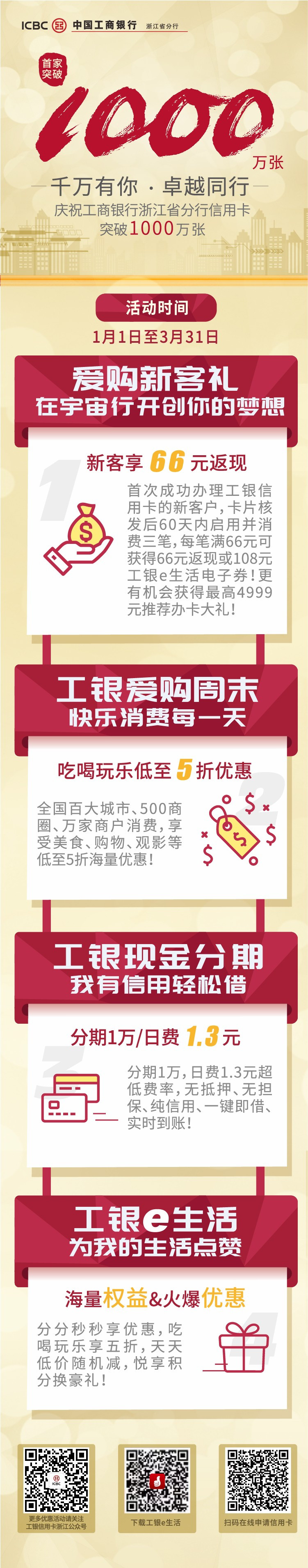 庆祝工商银行浙江省分行信用卡突破1000万张!
