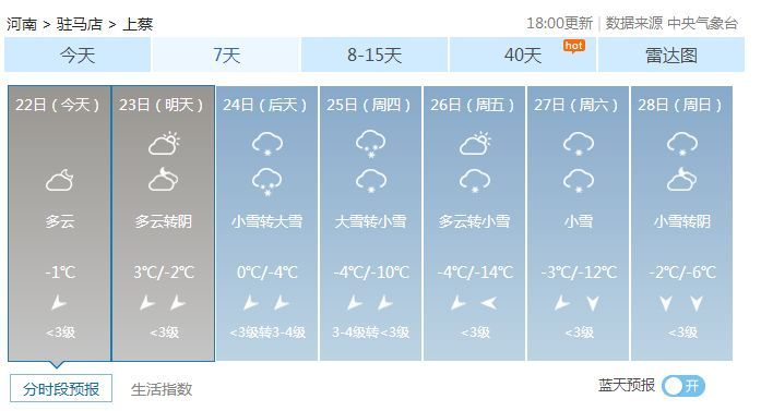 查驻马店上蔡天气预报15天天气预报+