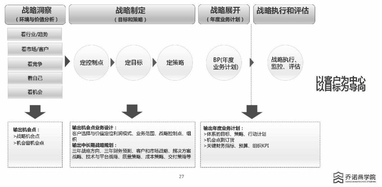 华为手机构造结构图