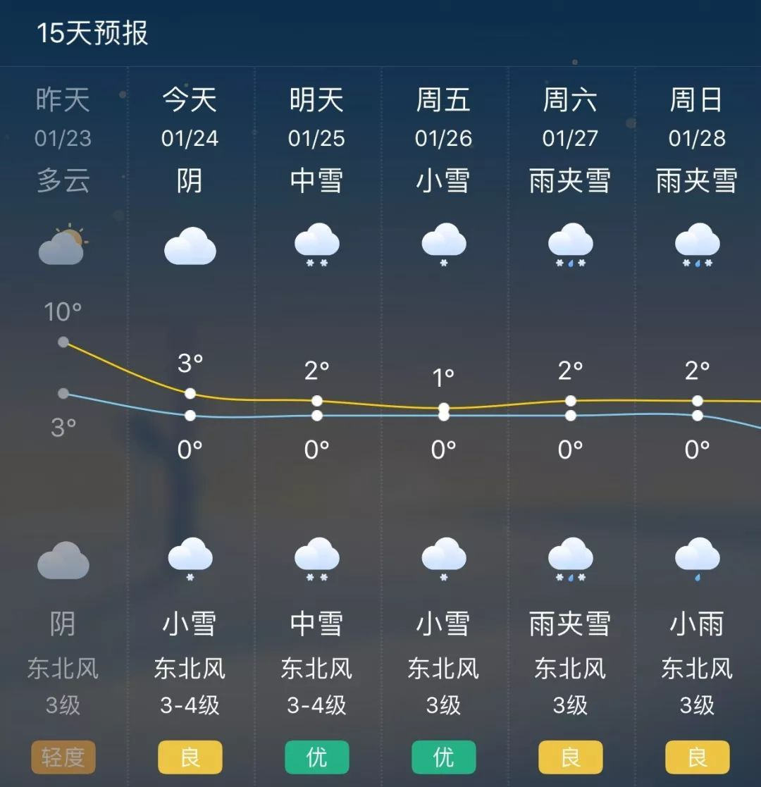东莞天气预报一周_杭州未来一周天气预报。-