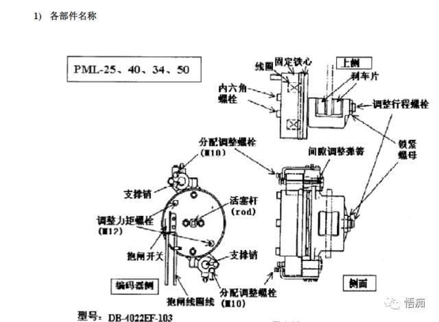 肏吃岳�zf-:`d_d) 电梯轿厢会立即停在井道中点处.