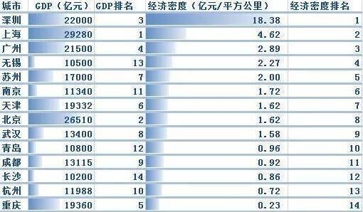 2017年全国的经济总量_2015中国年经济总量
