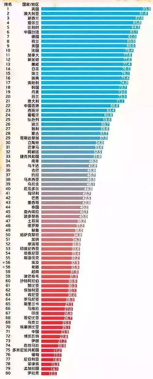 """""""死亡质量""""是人生幸福与否的重要衡量因素!"""